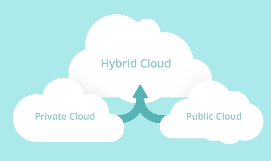 Cloud Outsourcing Guidelines 2019 by Savvycom