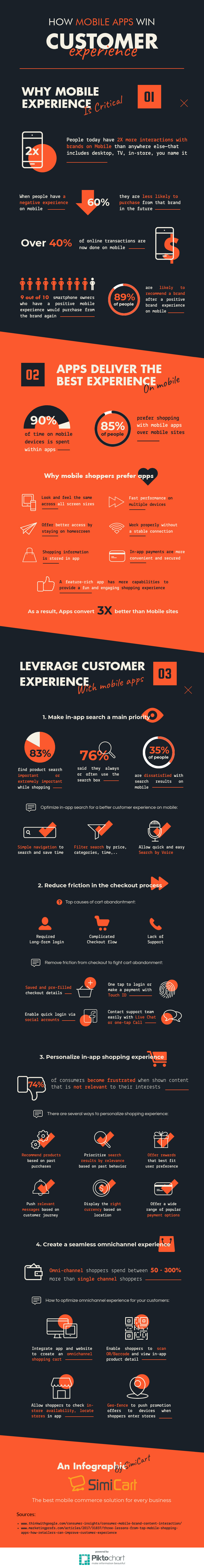 How mobile apps win customer experience