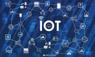 IoT Healthcare: The Future Landscape of Healthcare Industry